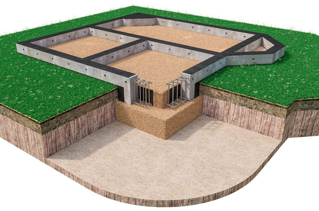 фундамент под дом из профилированного бруса