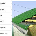 Как укладывать металлочерепицу на крышу?