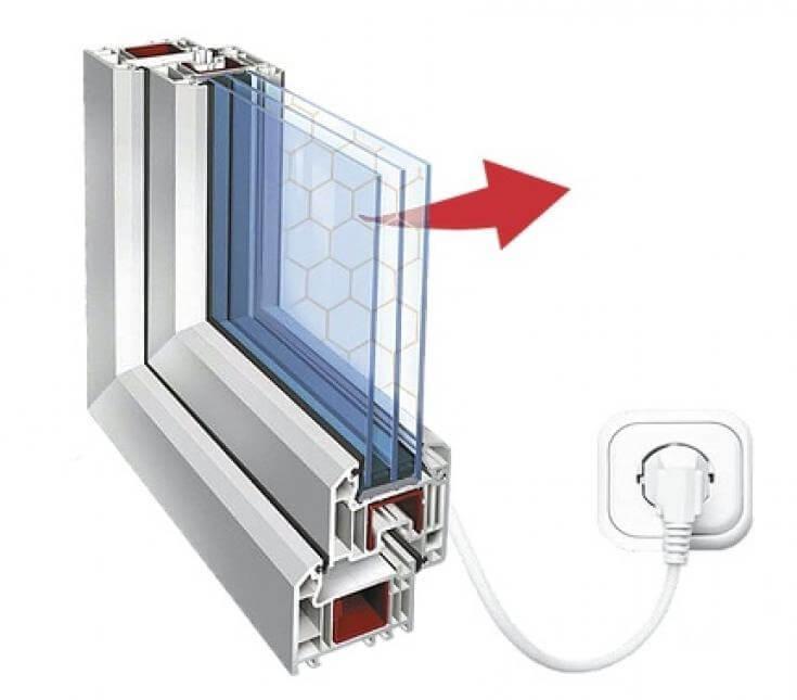 электрообогреваемые стекла