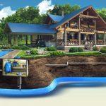 Водоснабжение частного дома. Какие системы бывают