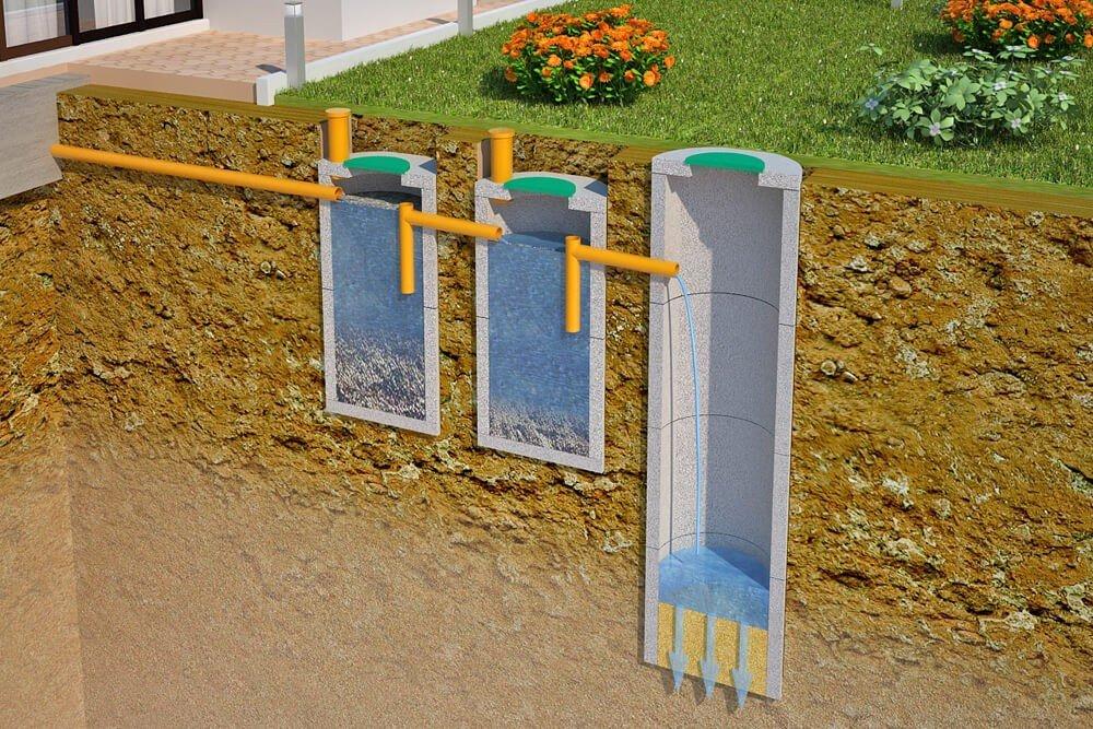 перелевные резервуары отстойники из бетонных колец