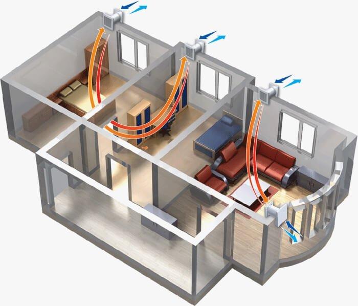 механическая и искусственная вентиляция