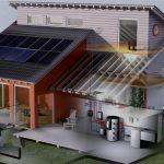 Как обогреть дом с помощью электричества экономно