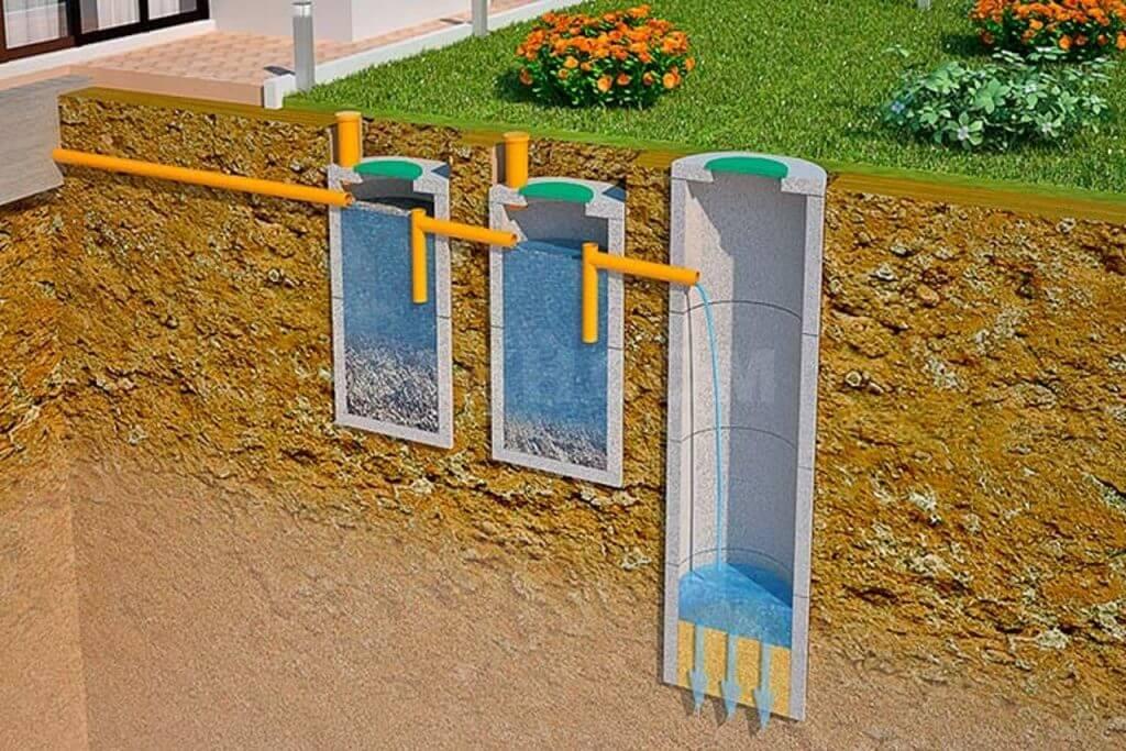 Септик из бетонных колец в 3 колодца