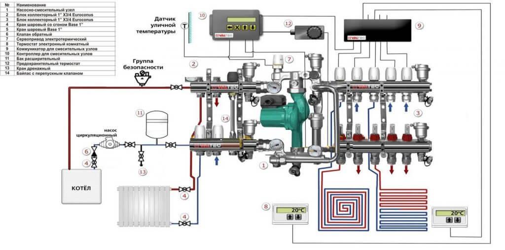 Схема насосно-смесительного и колекторного узла