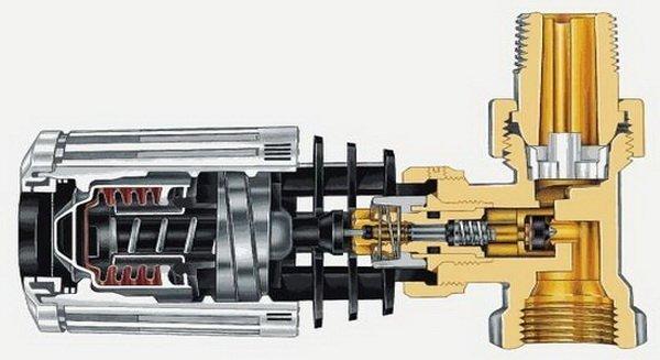 Устройство механического терморегулятора для радиаторов